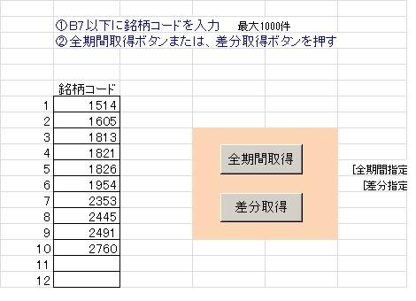 エクセルで時系列株価情報を取得する